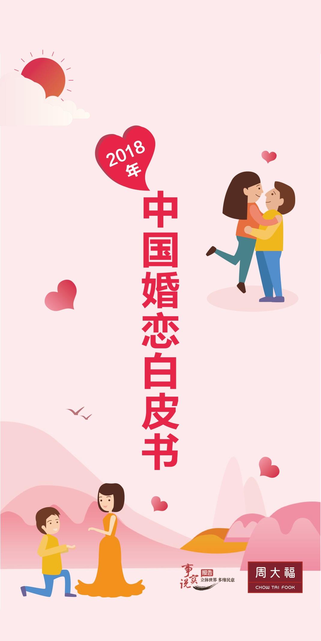 婚恋关系中,哪个阶段最难?