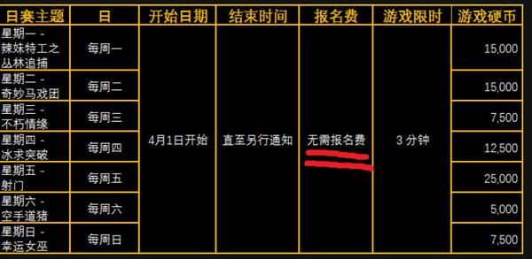 【新手新技巧】免费入场?!看我如何赢得100倍返利奖金?